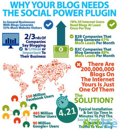SOCIAL POWER PLUGIN - Nulled